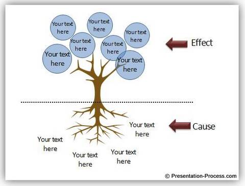 powerpoint-tree-roots