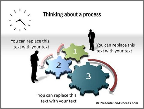 Process Concept from CEO pack 1