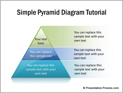 Pyramid in PowerPoint