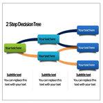 rnav-decision-tree1