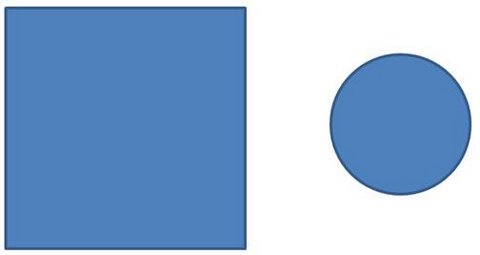 Square and Oval Shapes