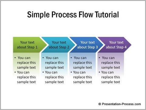 Simple Process Flow Diagram in PowerPoint