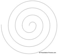Spiral Diagram