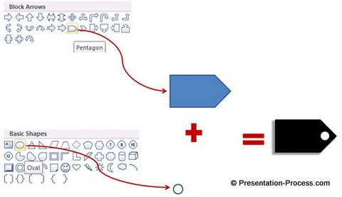 Tag Icon in PowerPoint