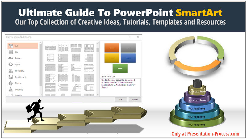 Ultimate Guide to PowerPoint SmartArt : Tutorials, Templates Tips