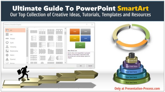 Ultimate Guide to PowerPoint SmartArt : Tutorials, Templates