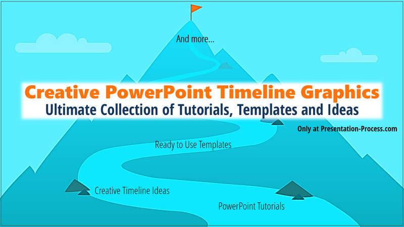 creative timeline ideas