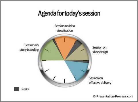 Creative Visual Agenda with clock