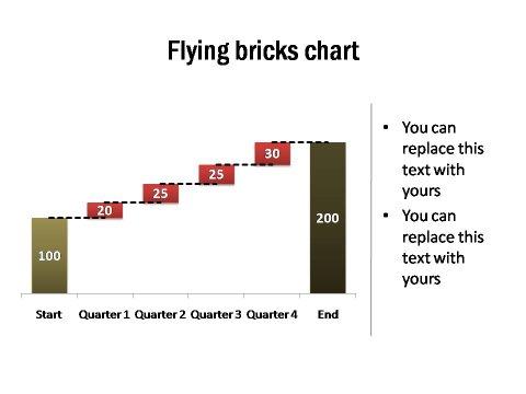 Waterfall Charts with Brick Style Block