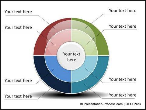 PowerPoint Wheel Diagram Tutorial