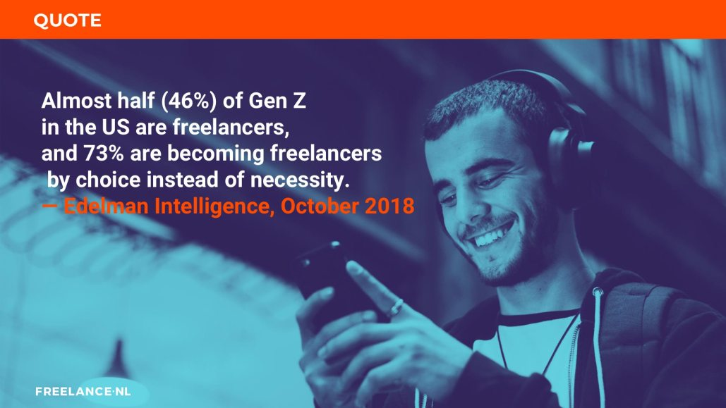 PowerPoint Presentatie Freelance.nl