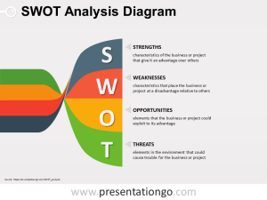 Free SWOT Analysis PowerPoint Templates  PresentationGo