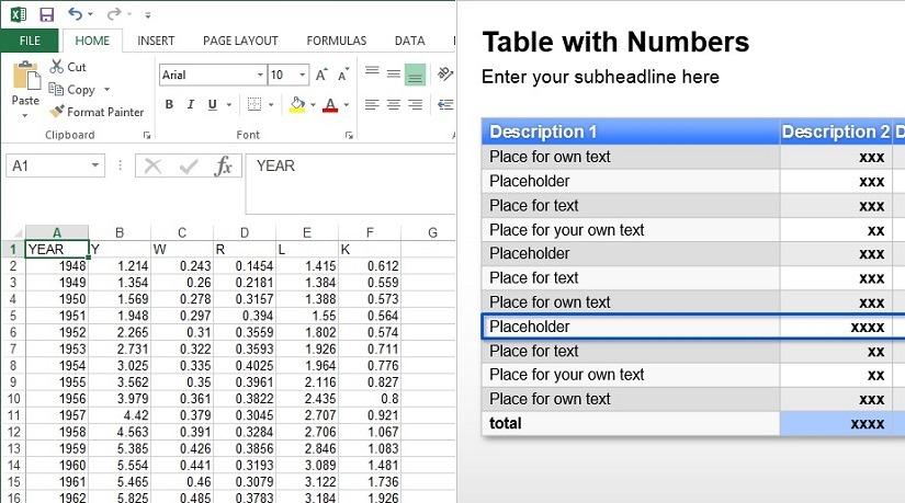 PowerPoint versus Excel
