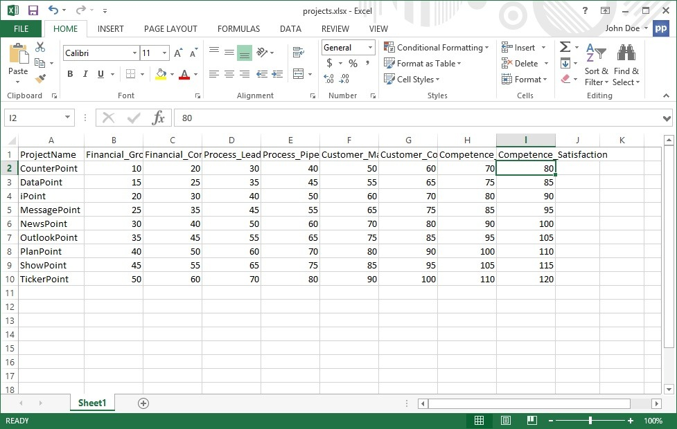 excel document with project data