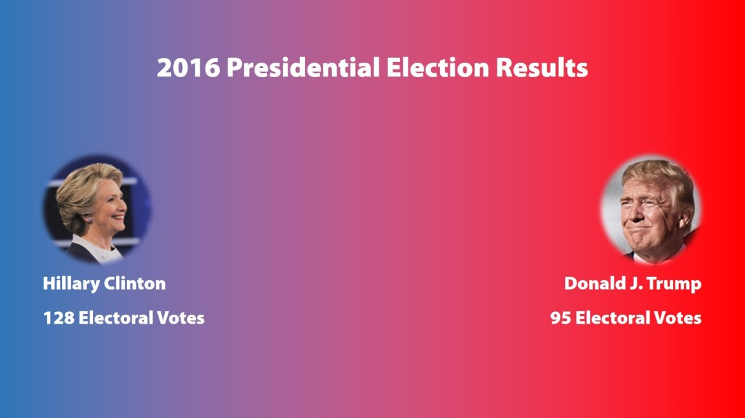 running slide show with real-time elections data