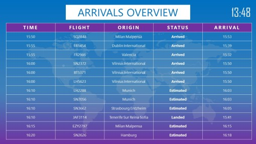 Premium PowerPoint template for Airports - Arrivals overview