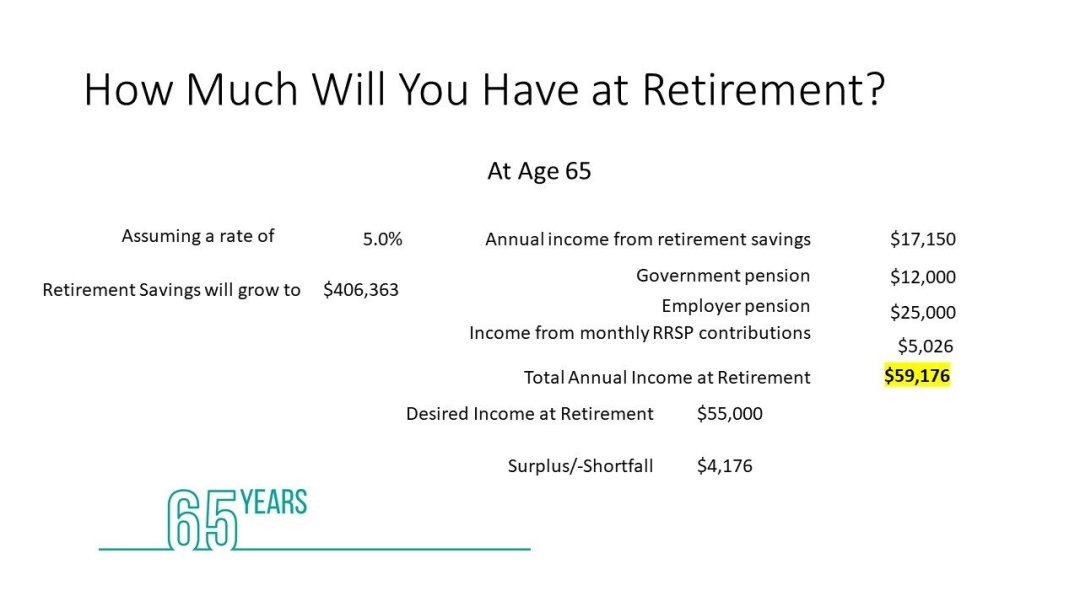 PowerPoint Navigation for Client Presentations - Retirement Scenarios