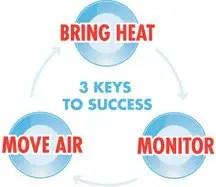 3 keys to success 3x3