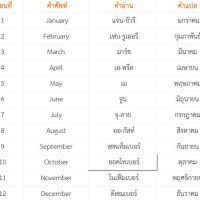 เดือนภาษาอังกฤษ เรียนรู้ ศัพท์ภาษาอังกฤษ และ บทสนทนาภาษาอังกฤษ