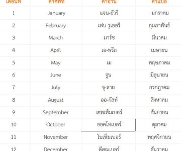 เดือนภาษาอังกฤษ