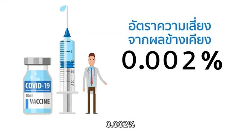 ฉีด วัคซีนโควิด