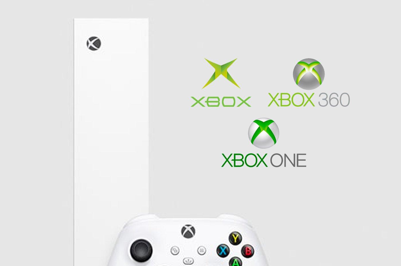 Xbox Series S Rétrocompatibilité
