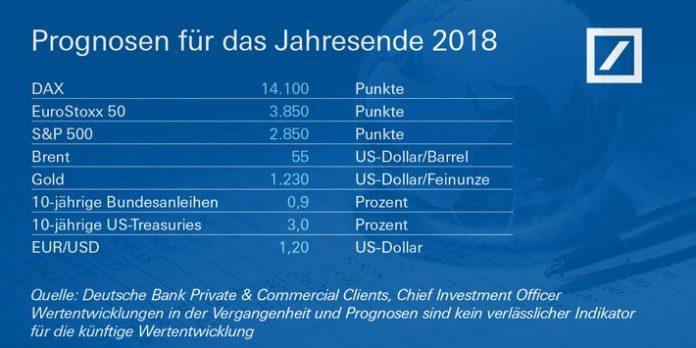 Bild, Aktien, Investition, Währung, Governance, Konjunktur, Wirtschaft, Politik, Börse, Banken, Finanzdienstleistung, Zinsen, Finanzen, Handel, Kapitalmarkt, Frankfurt