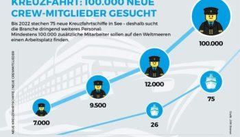 Berlin, Messen, Karriere, Cruise Jobs & Hotel Career Lounge, Jobmesse, Arbeit, Studie, Schifffahrt, Kreuzfahrt, Gastgewerbe, Bild, Wirtschaft, Tourismus,Urlaub