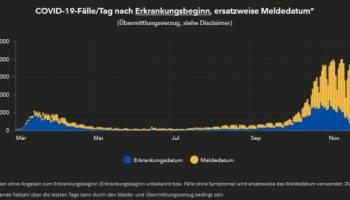 RKI,Berlin,Presse,News,Medien,Aktuelle