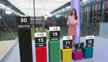 Politik,Berlin, Bundestagswahl ,Wahlen,Medien