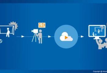 Dijital Dünya Video İzliyor