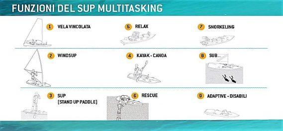Funzioni-Multitasking-569x264