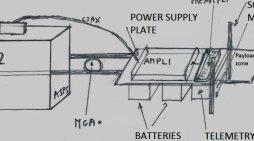 Scienza: a buon punto gli esperimenti per un Drone a propulsione PNN