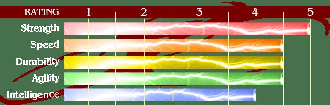 Victory_Statistics-chart