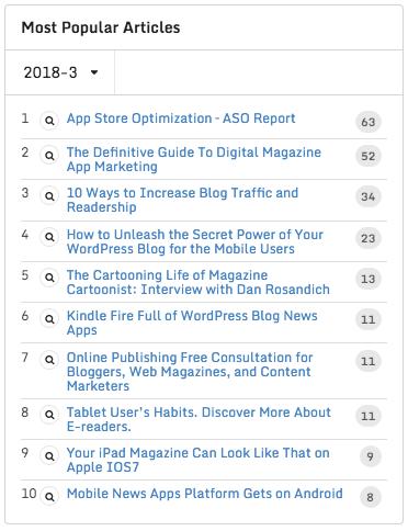 most read topics