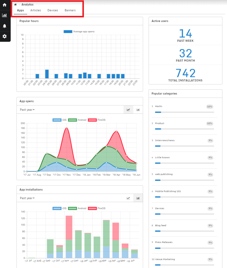 Tool to data analyse