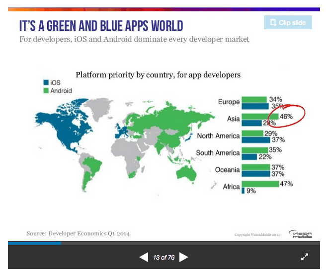 Android vs iOS market penetration by country