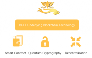 World's First Buddha Worship Platform BGFT officially Launched, Using the Blockchain Technology to Start a New Chapter on Buddha Worship 2