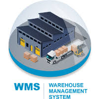 Warehouse Management Systems (WMS) Market Wide Spread Across World with Boon Software, Cadre Technologies 4