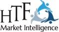 Sports Trainings Platform Market SWOT analysis of the main actors AtheleticLogic, TeamBuildr, VisualCoaching 1