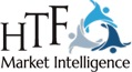 Latest Study explores the Contract Furniture and Furnishing Market Witness Highest Growth in near future | Bathroom Furniture, Bedroom Furniture and Mattresses, Kitchen Furniture 2