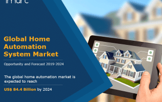 Global Home Automation System to Reach US$ 84.4 Billion by 2024 – IMARC Group 2