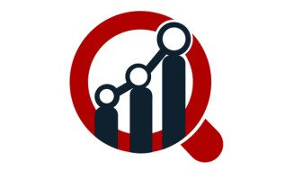 High CAGR value 7.2% of Global Dental CAM Milling Machine Market to Reach USD 1415.6 Mn till 2022: MRFR Latest Insights 2