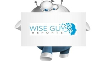 Automotive Artificial Intelligence (AI) Global Market 2019 By Top Key Players, Technology, Production Capacity, Ex-Factory Price, Revenue And Market Share 2
