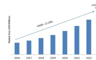 4K Technology Market 2019 Global Trends, Sales, Supply, Demand, Regional Analysis and Industry Segments by Forecast to 2023 1