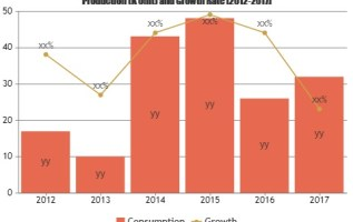 Fitness Equipment Market Astonishing Growth in Coming Years: Key Players Amer Sports, Nautilus, Brunswick 2