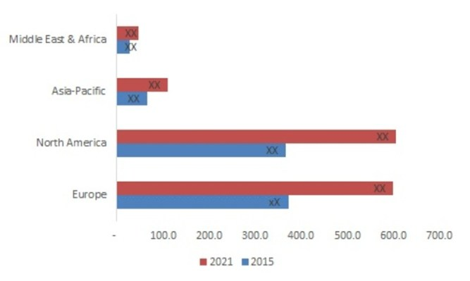 Articaine Hydrochloride Market Scenario 2019   Global Industry Size, Share, Recent Trends, Factor Analysis, Scope of Study,Research Methodology, Manufacturing Technology and Application 9