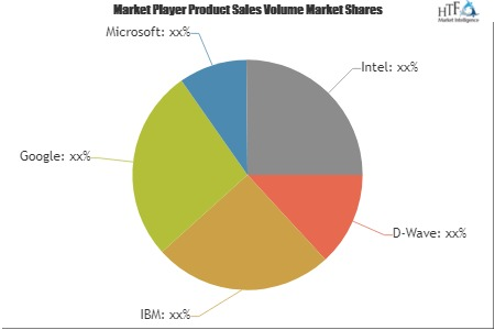 Quantum Computers Market to Witness Astonishing Growth with Key Players| D-Wave, IBM, Google 1