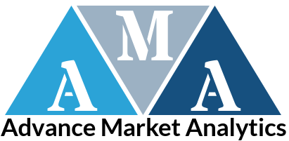 Rocket and Missile Market Emerging Trends and Strong Application Scope by 2025   MBDA Inc. , Lockheed Martin Corporation , Saab AB, Rafael Advanced Defense Systems 3