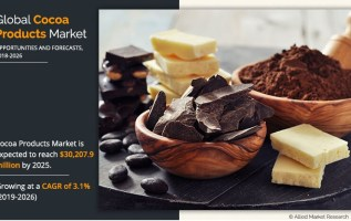 Cocoa Products Market Expected to Reach $30.2 Billion by 2026, It is grow at a CAGR of 3.1% from 2019 to 2026 1